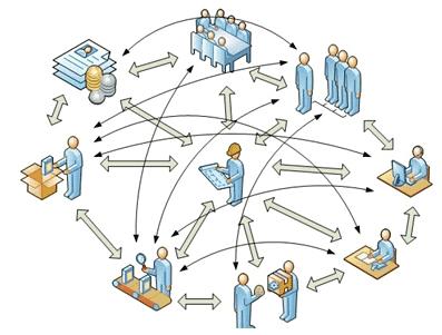 Vizuálmenedzsment (KPI és Shopfloor menedzsment) Lean
